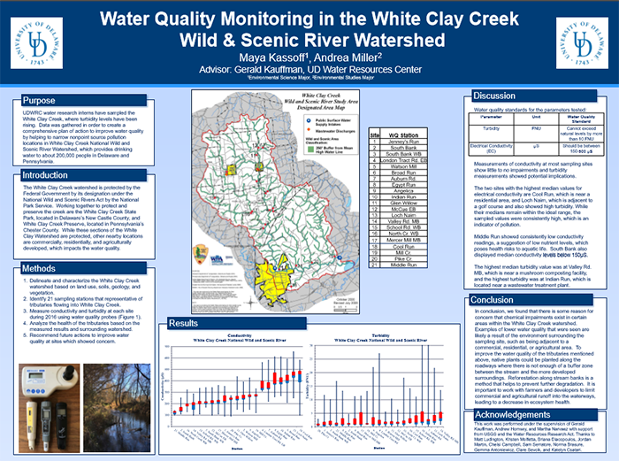 Water Quality Monitoring in the White Clay Creek National Wild